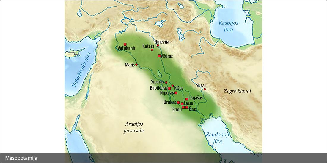 senovės mezopotamijos prekybos sistema